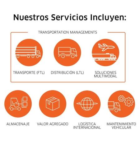 Imagen_Soluciones_Solistica_2_500x550 (1)