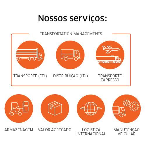 Imagen_Soluciones_Solistica_2_500x550_Portugues (2)